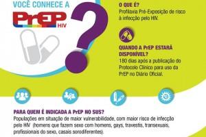 iamgem HIV